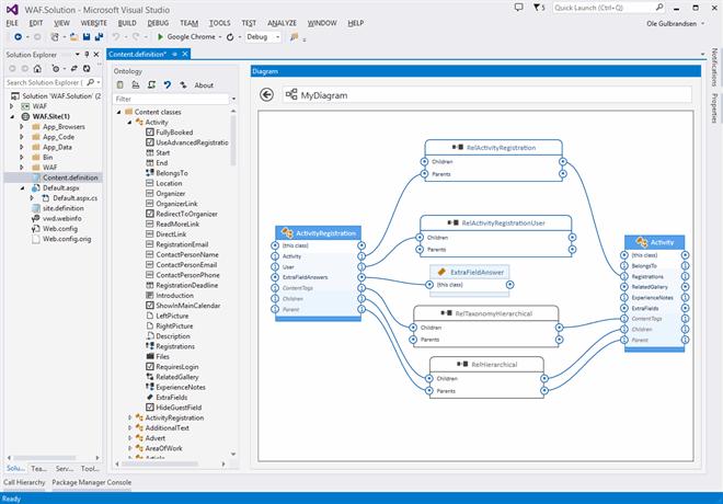 Ontology plugin for visual studio webnodes cms developer community editoreditor ccuart Image collections