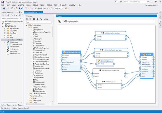 Ontology plugin for visual studio webnodes cms developer community editoreditor ccuart Gallery